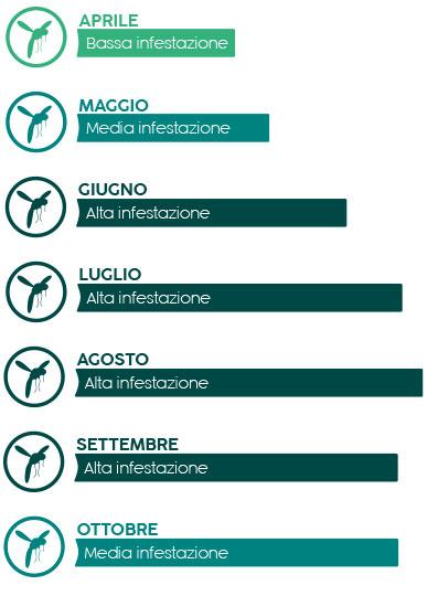 mappa zanzare italia